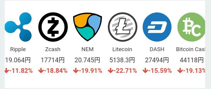 2017年9月仮想通貨コインチェック一覧